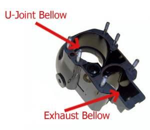 Mercruiser bellows installation *U joint bellows kit