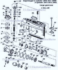 johnson outboard parts drawing loopcharged 2 cylinder 1975-2006