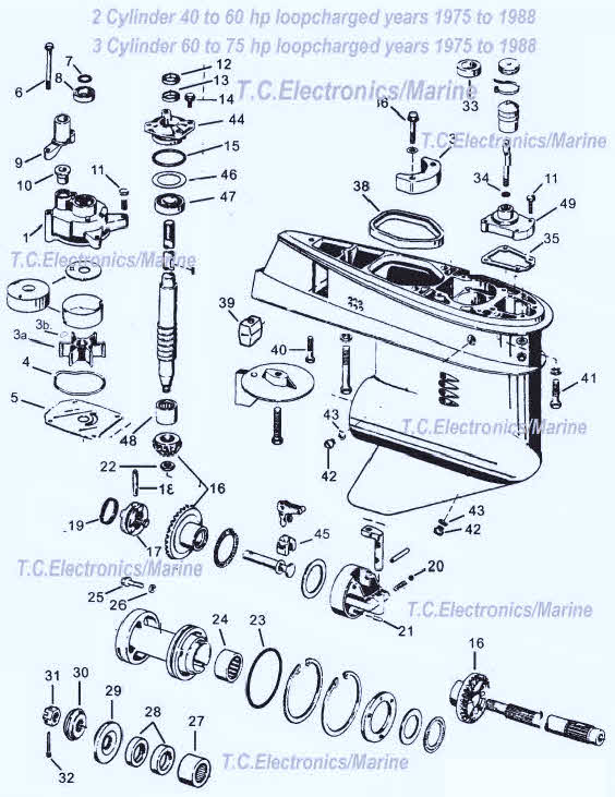 75 Hp Evinrude Wiring Diagram. Evinrude Tachometer Wiring ...  Hp Johnson Outboard Wiring Diagram Hecho on