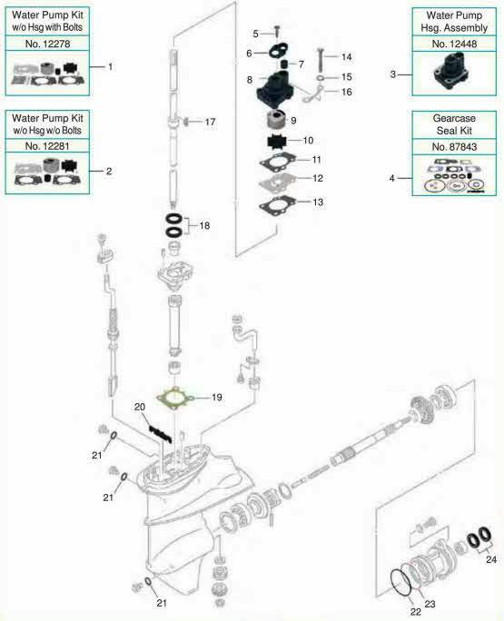 Impeller Kit Yamaha Etld